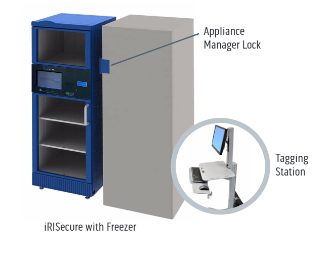 iRISecure Tissue and Implant Management System